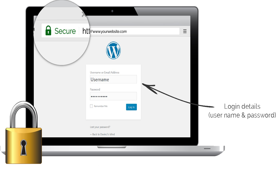Avoid Not Secure Warning In Chrome Using Comodo Ssl